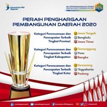 Gandeng Gandong Diapresiasi Pemerintah Pusat: Kota Yogyakarta Dapat Penghargaan Kota Terbaik